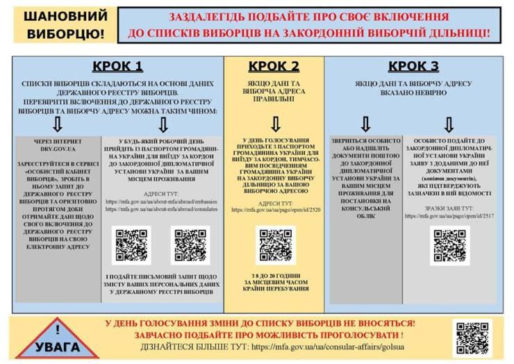 Объявлено начало избирательного процесса очередных выборов Президента Украины